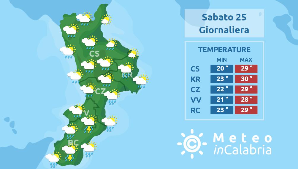 Tempo ancora instabile sulla Calabria
