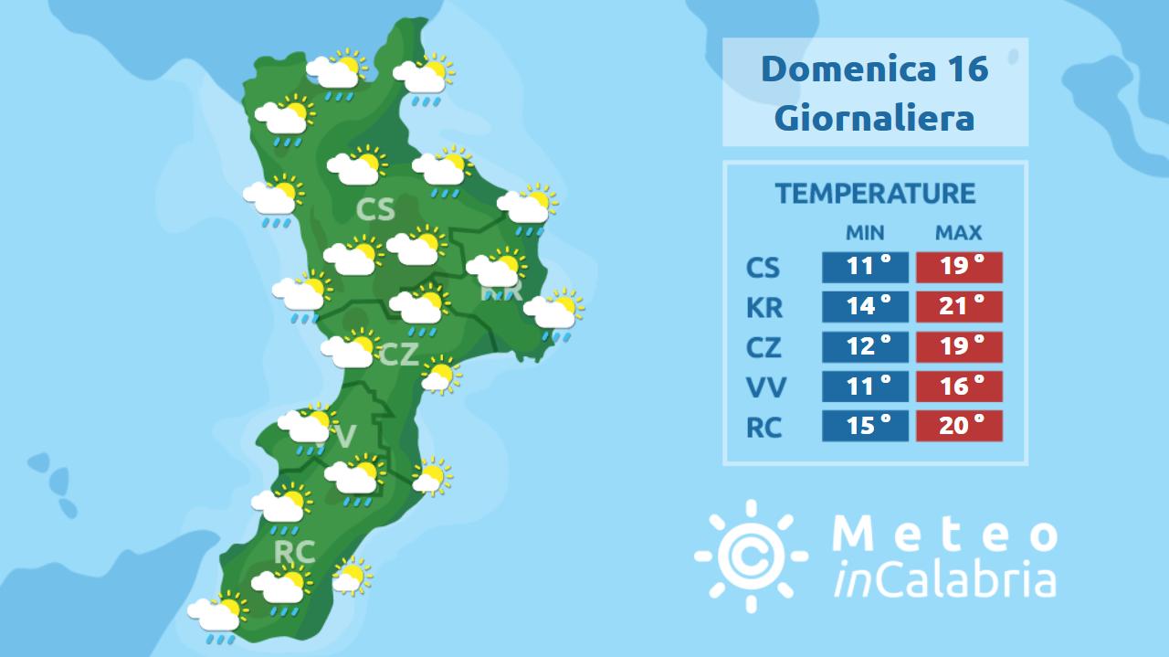 Il meteo per la Pasqua 2017 in Calabria