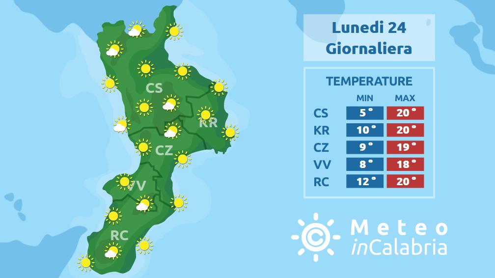 Tempo stabile e soleggiato sulla Calabria