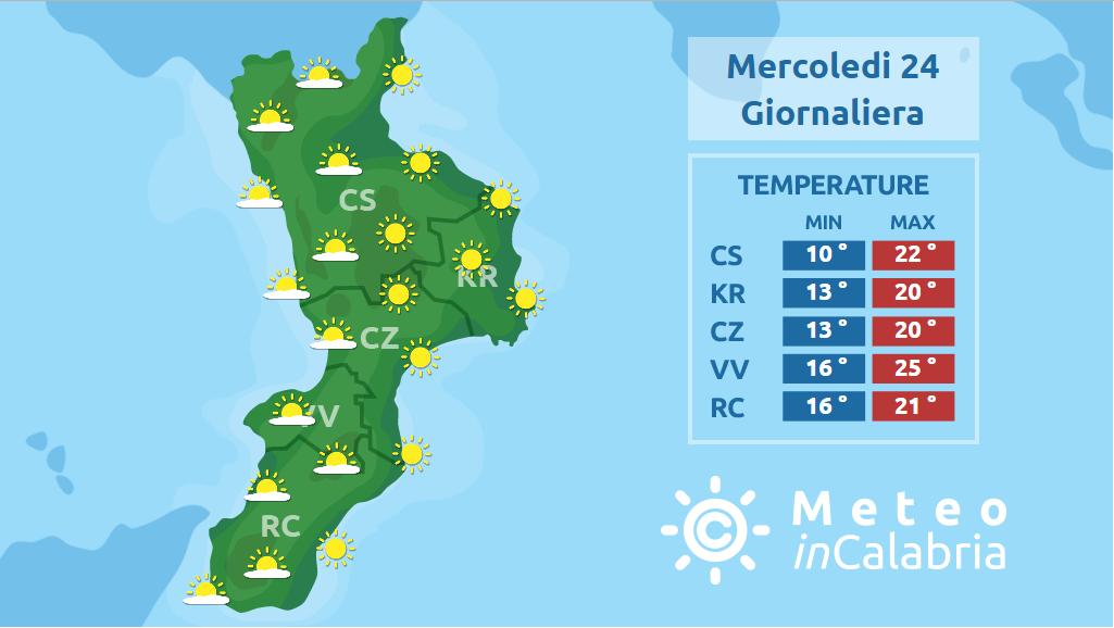 aumento delle temperature, specie sul versante Tirrenico.