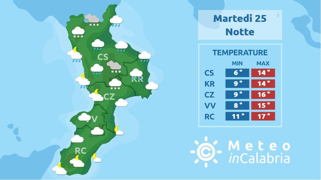 Previsioni meteo per Natale e S. Stefano