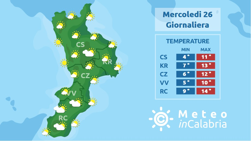 Tempo stabile e freddo in Calabria