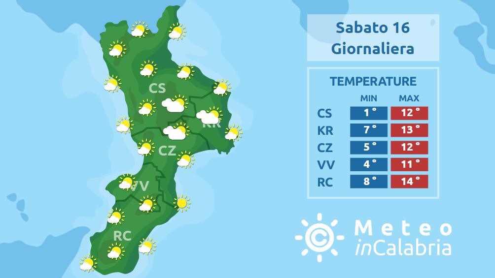 Sulla Calabria weekend con tempo bello