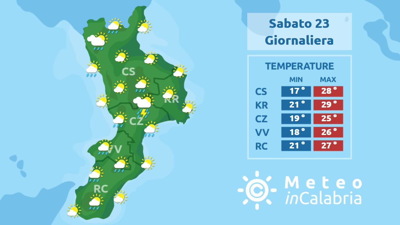 Sulla Calabria variabilità a tratti instabile