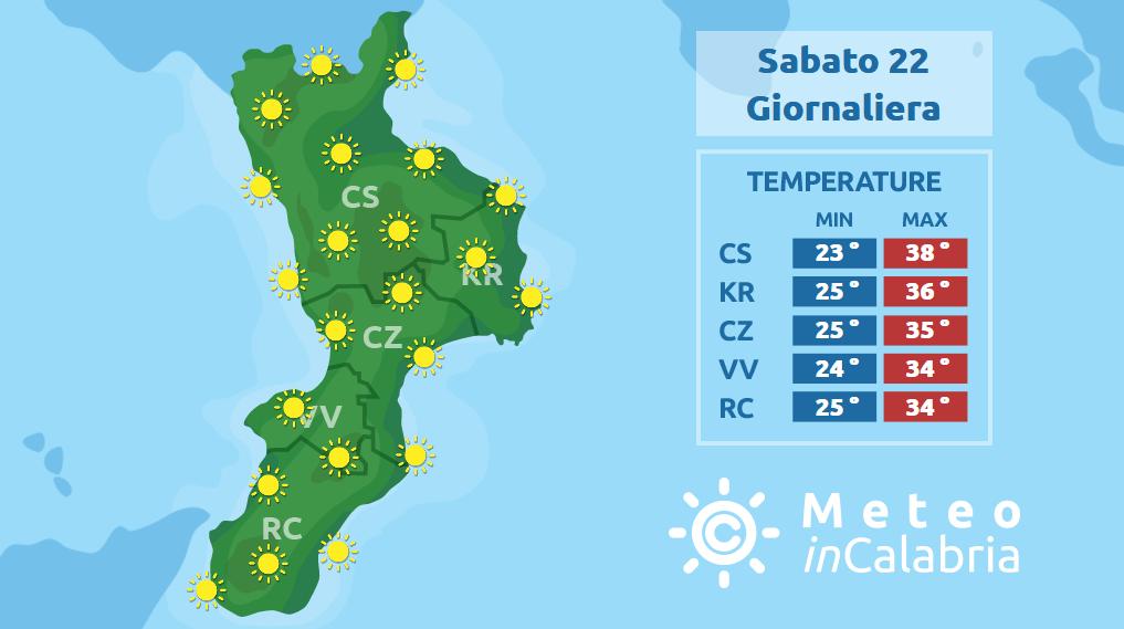 Weekend molto caldo in Calabria