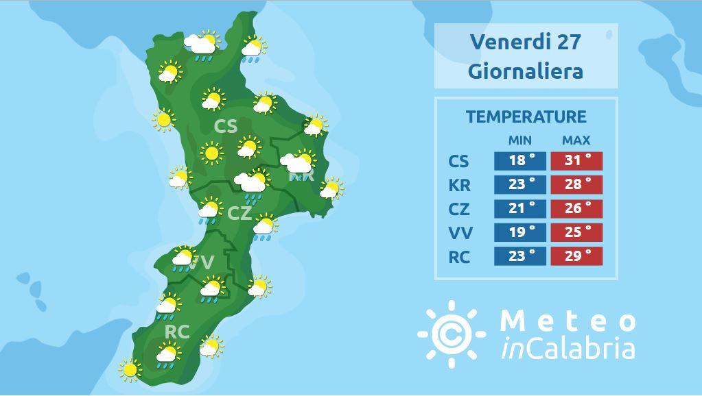 Giovedì e venerdì ancora temperature gradevoli