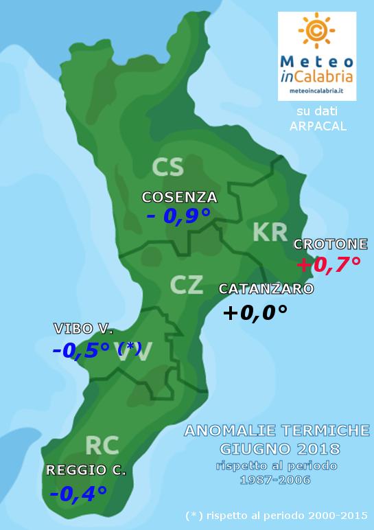Resoconto di giugno 2018 in Calabria