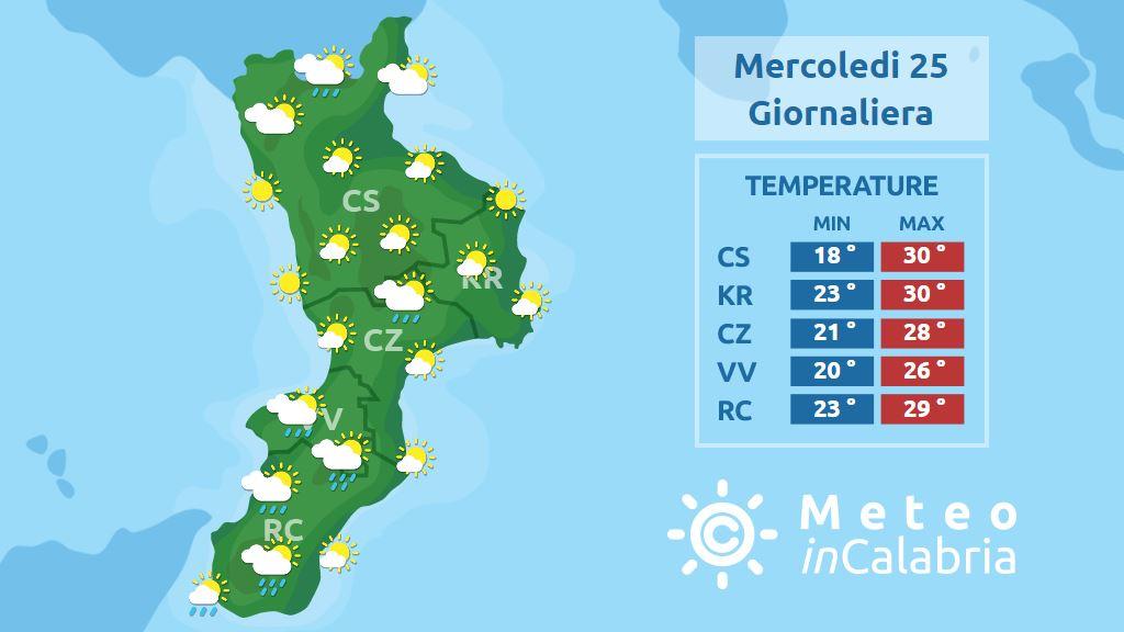 Temperature gradevoli con locali fenomeni instabili
