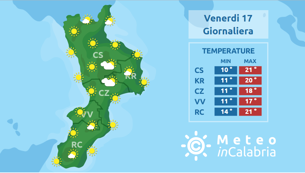correnti miti meridionali temperature in aumento