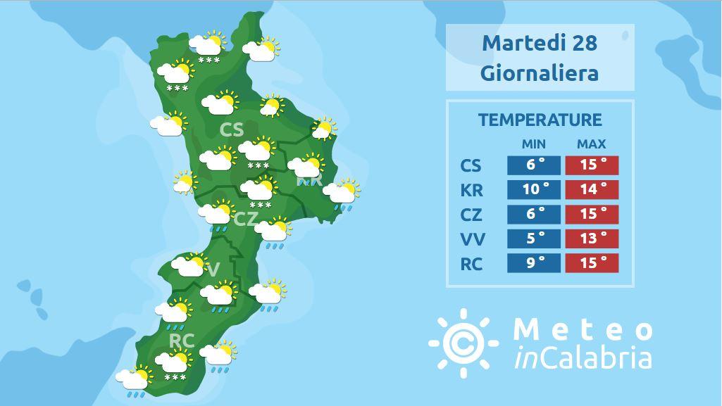 Ancora debole instabilità sulla Calabria