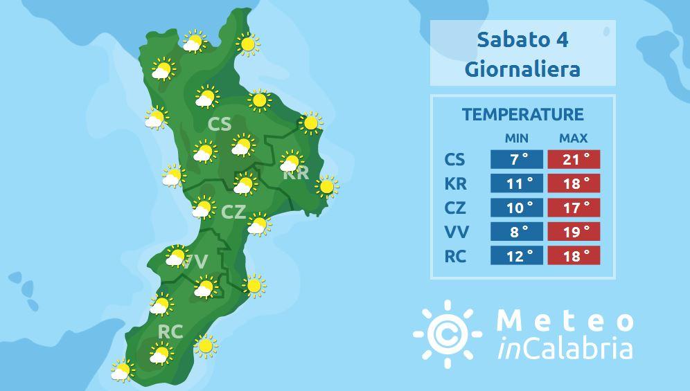 Sabato mite e stabile sulla Calabria