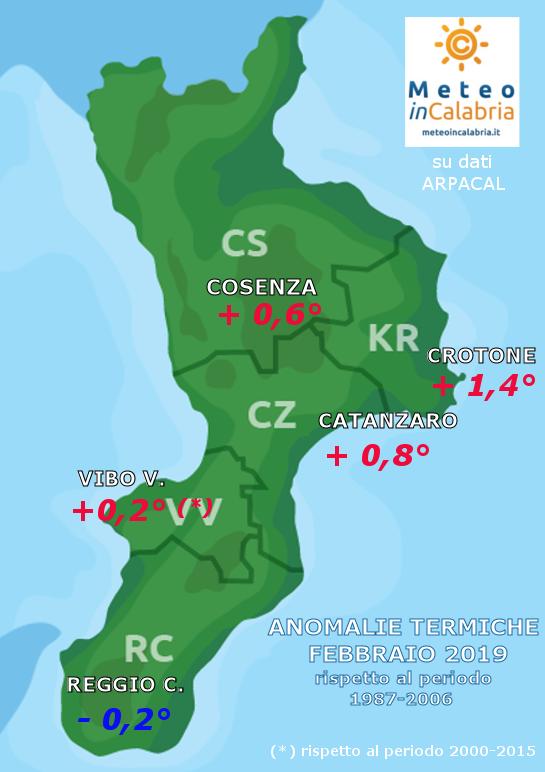 Resoconto climatico di febbraio 2019