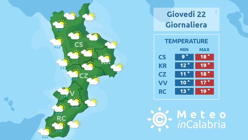 Ritorno dell'alta pressione sulla Calabria