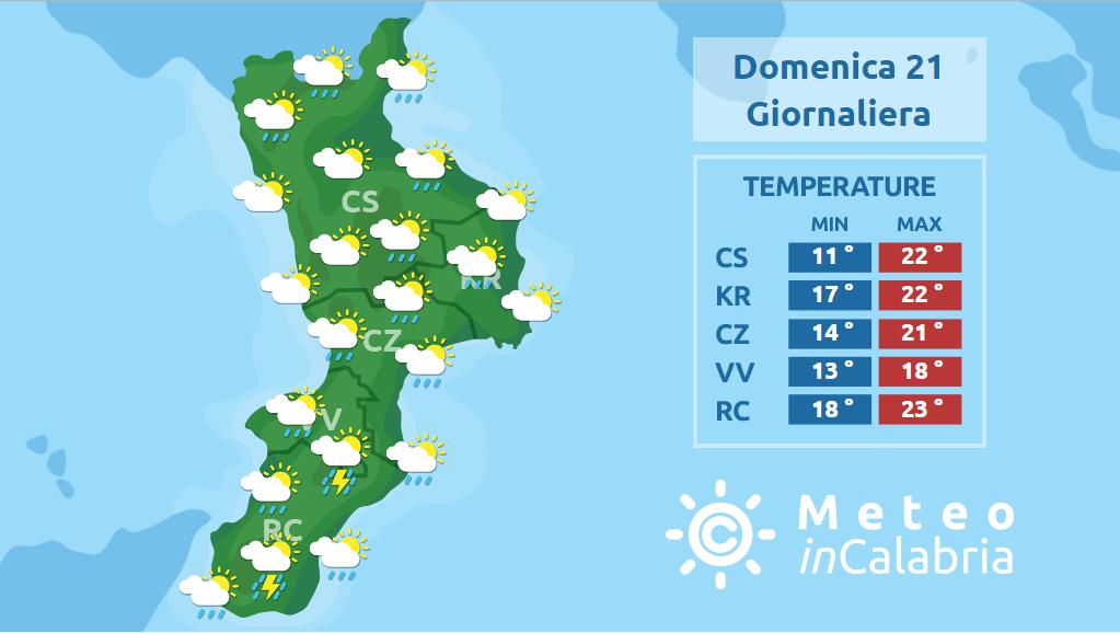 Sabato bel tempo sulla Calabria
