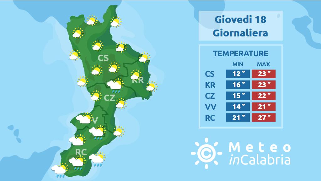 Tempo in miglioramento sulla Calabria