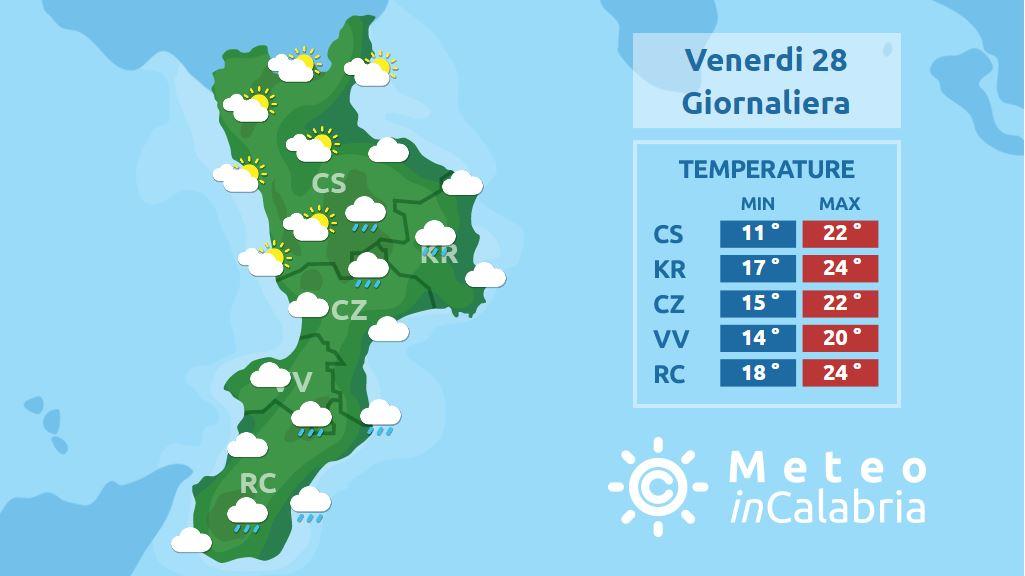 Ciclone tropicale sul Mediterraneo