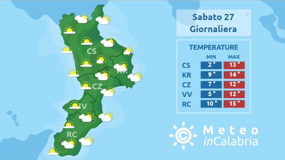 Meteo weekend: nubi sparse