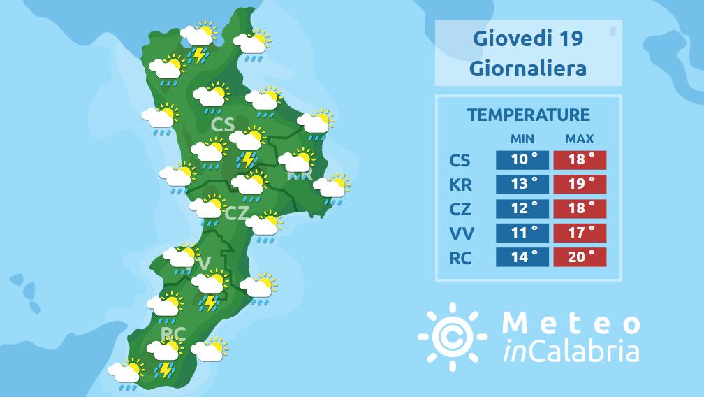 Continua l'instabilità convettiva sulla Calabria