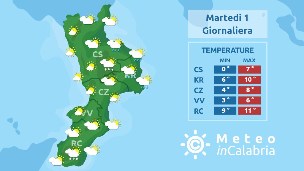 Capodanno al freddo secco sulla Calabria