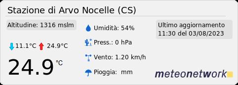 Stazione meteo di Arvo Nocelle