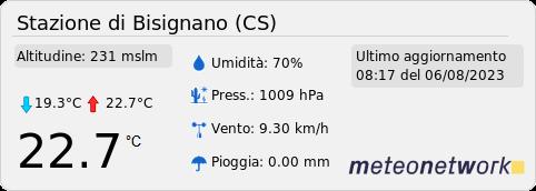 Stazione meteo di Bisignano