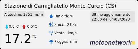 Stazione meteo di Camigliatello Monte Curcio