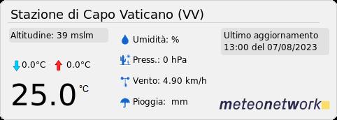 Stazione meteo di Capo Vaticano