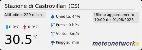 Stazione meteo di Castrovillari