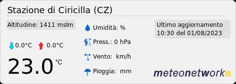 Stazione meteo di Ciricilla