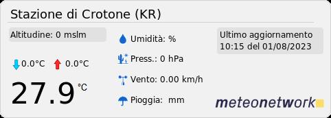 Stazione meteo di Crotone