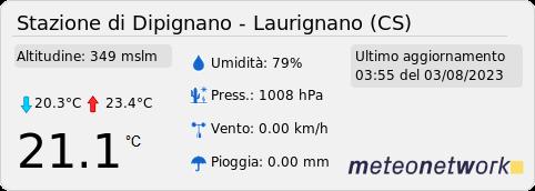 Stazione Meteo di Dipignano