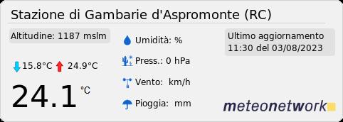 Stazione meteo di Gambarie d'Aspromonte
