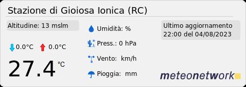 Stazione meteo di Gioiosa Ionica