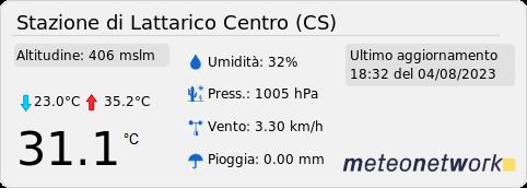 Stazione meteo di Lattarico