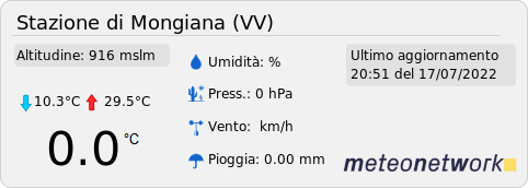 Stazione meteo di Mongiana