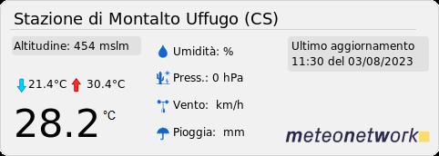 Stazione meteo di Montalfo Uffugo