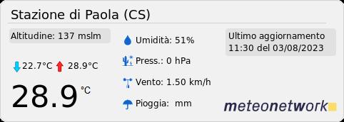 Stazione meteo di Paola