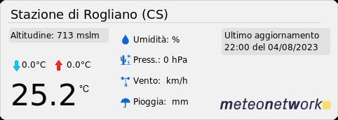 Stazione meteo di Rogliano
