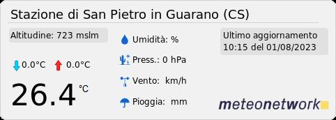 Stazione meteo di San Pietro in Guarano