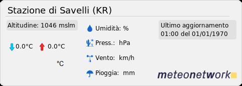 Stazione meteo di Savelli