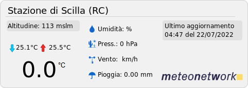 Stazione meteo di Scilla