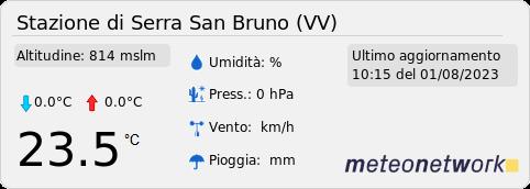 Stazione meteo di Serra San Bruno