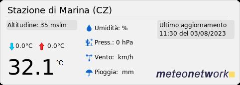 Stazione meteo di Soverato Marina