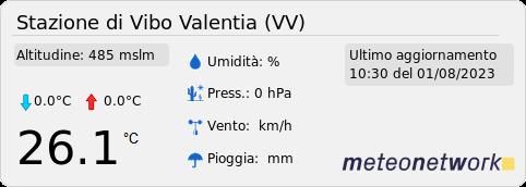Stazione meteo di Vibo Valencia