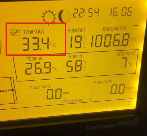 Notte infuocata a Cosenza: termometri a +35°C!