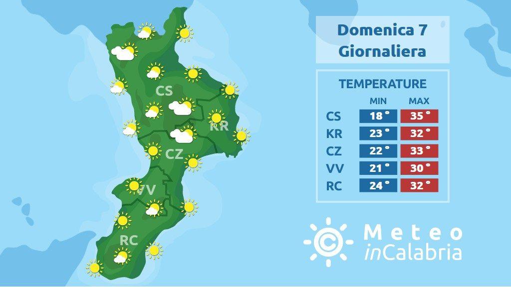 Previsione meteo in calabria per DOMENICA 7 luglio 2019