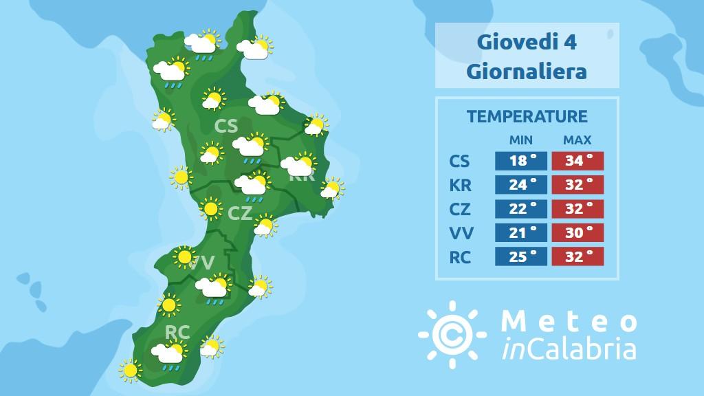 Previsione meteo in Calabria per giovedì 4 luglio 2019