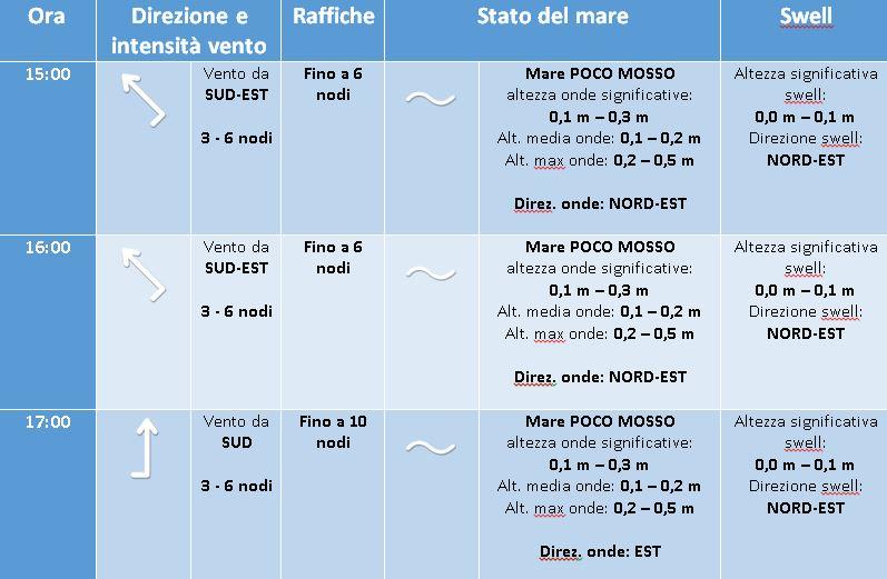 previsioni meteomarine regata altura crotone 20 luglio -3