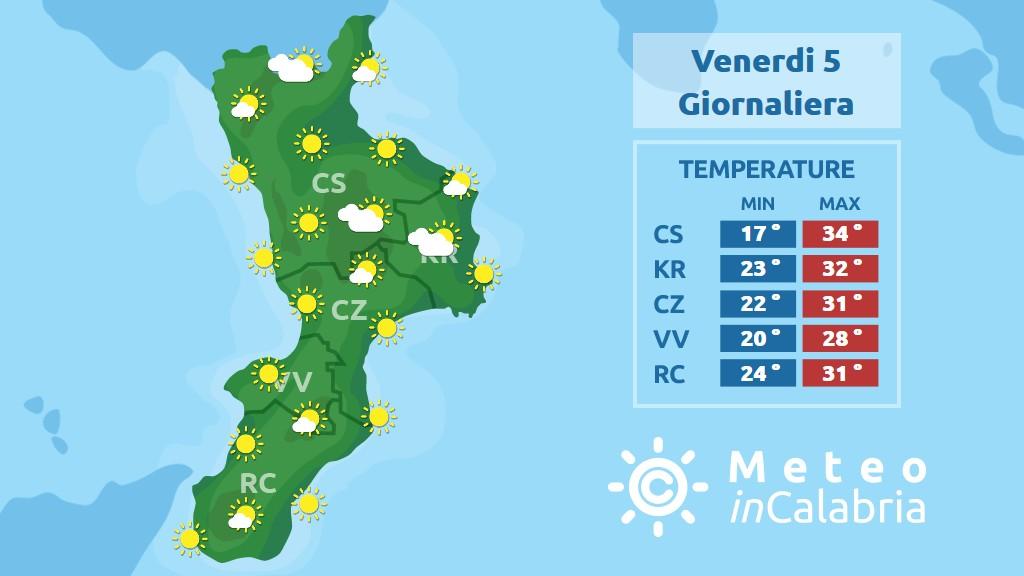 Previsione meteo in Calabria per venerdì 5 luglio 2019