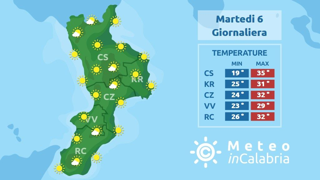 previsione meteo in calabria per martedì 6 Agosto 2019